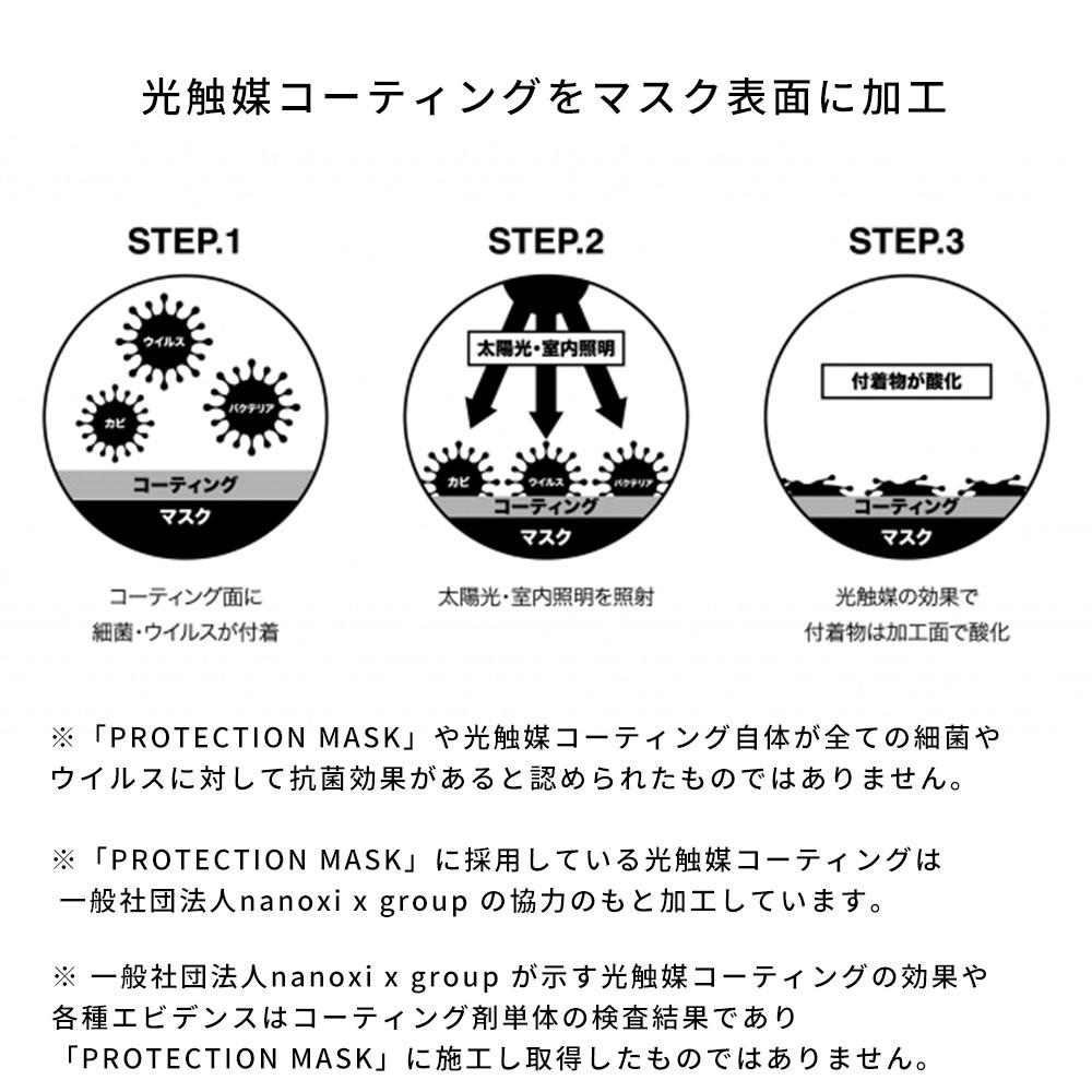 BANDEL マスク PROTECTION MASK ストラップセット GREY