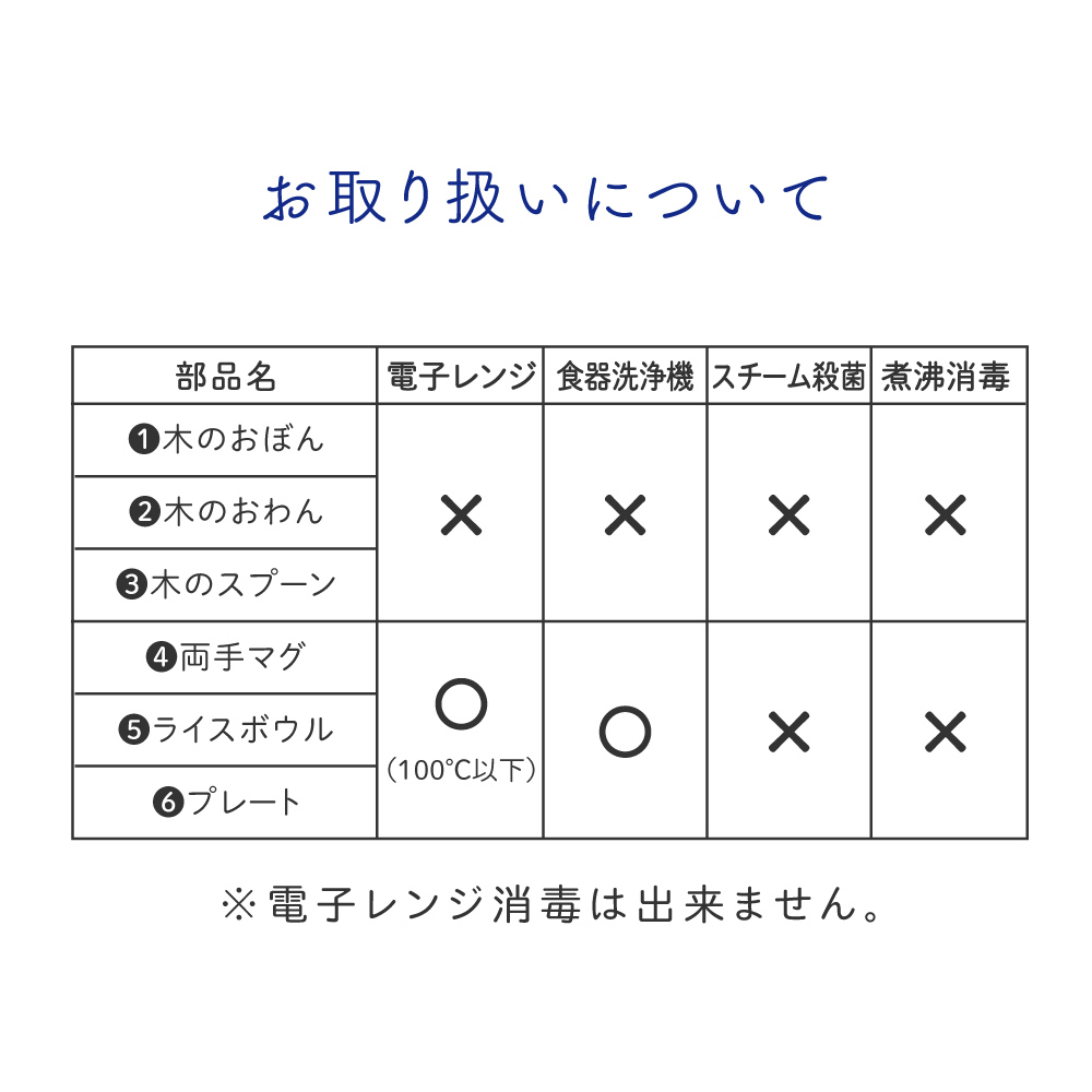 guri (ぐり) 百日(ももか)祝いSET / Hoppetta