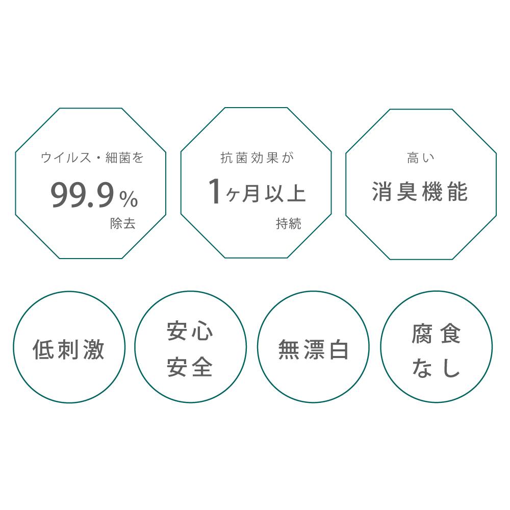 ボタニカル除菌消臭スプレー50ml / Natury+