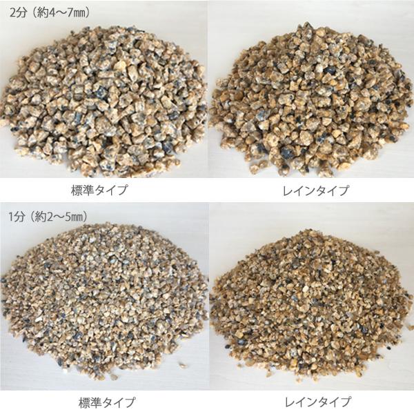 カラー砕石(小袋サイズ:900g) サビ濃 【送料無料】