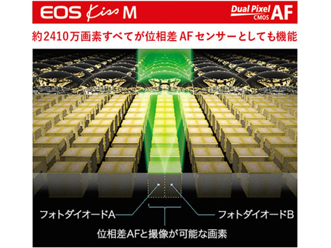 Canon EOS Kiss M ダブルレンズキット ホワイト