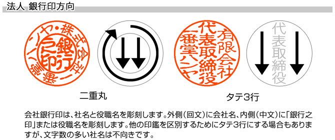 会社銀行印/薩摩本柘(極)[天丸]/18mm丸