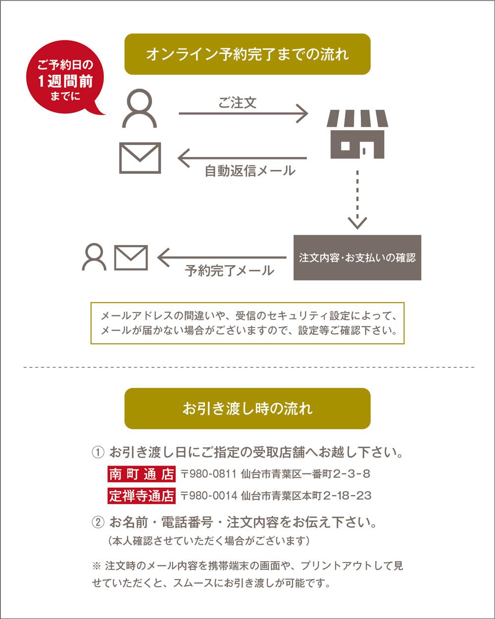 【店頭受取】 04/祇園/丸型 【アントルメご予約】