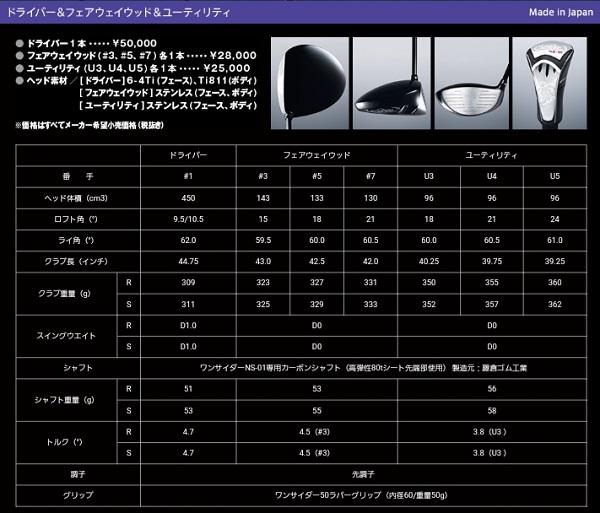 【中古 リメイク品】 つるや ONESIDER(ワンサイダー) NS-01 カーボン 12本セット