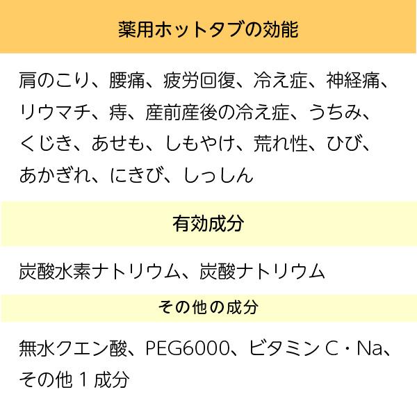 重炭酸イオンシャワーヘッド(ホットタブ付)