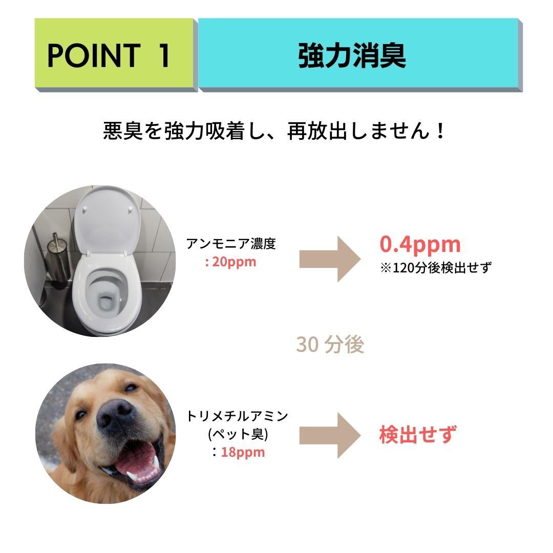 【定期購入コース】ecoFRESH STANDARD