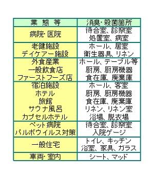 無臭 除菌・消臭剤 「スカイ空間」  2L  送料無料!!