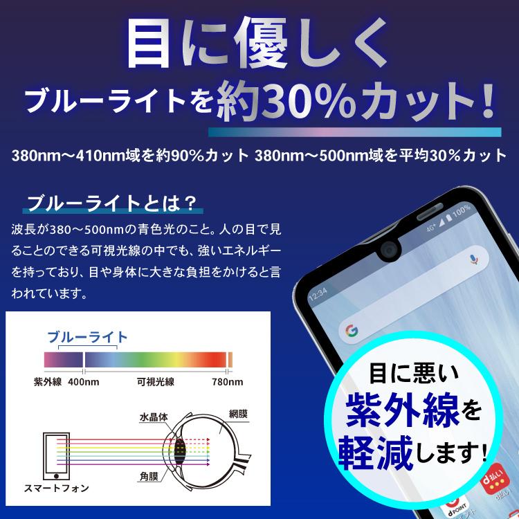 AQUOS sense4 / sense4 lite / sense5G ソフトフィルム BLC