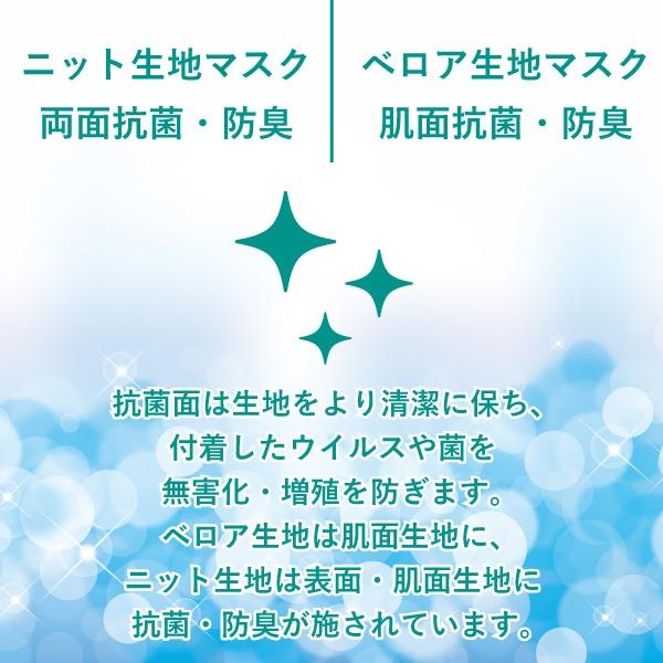 フラメンコマスク カラフル水玉柄 ブルー 青 1枚 S/M/Lサイズ 抗菌・防臭 選べる生地 1flamencomask-13bl