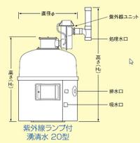 湧清水 IW-U20-2型 紫外線ランプ付