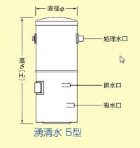湧清水  IW-5-1型
