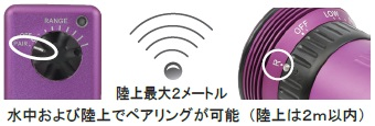 KELDAN RC1 Remote Control (水中ワイヤレスリモコン)