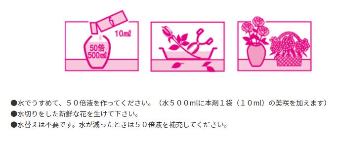 切り花ながもち液 美咲 10ml×4個×40袋(1ケース)