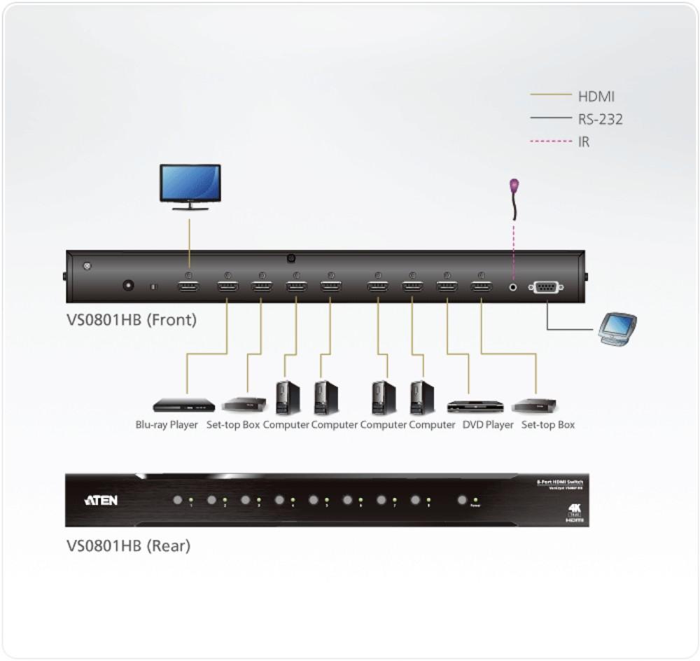 VS0801HB