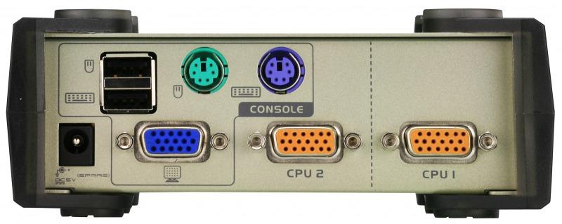 CS82U