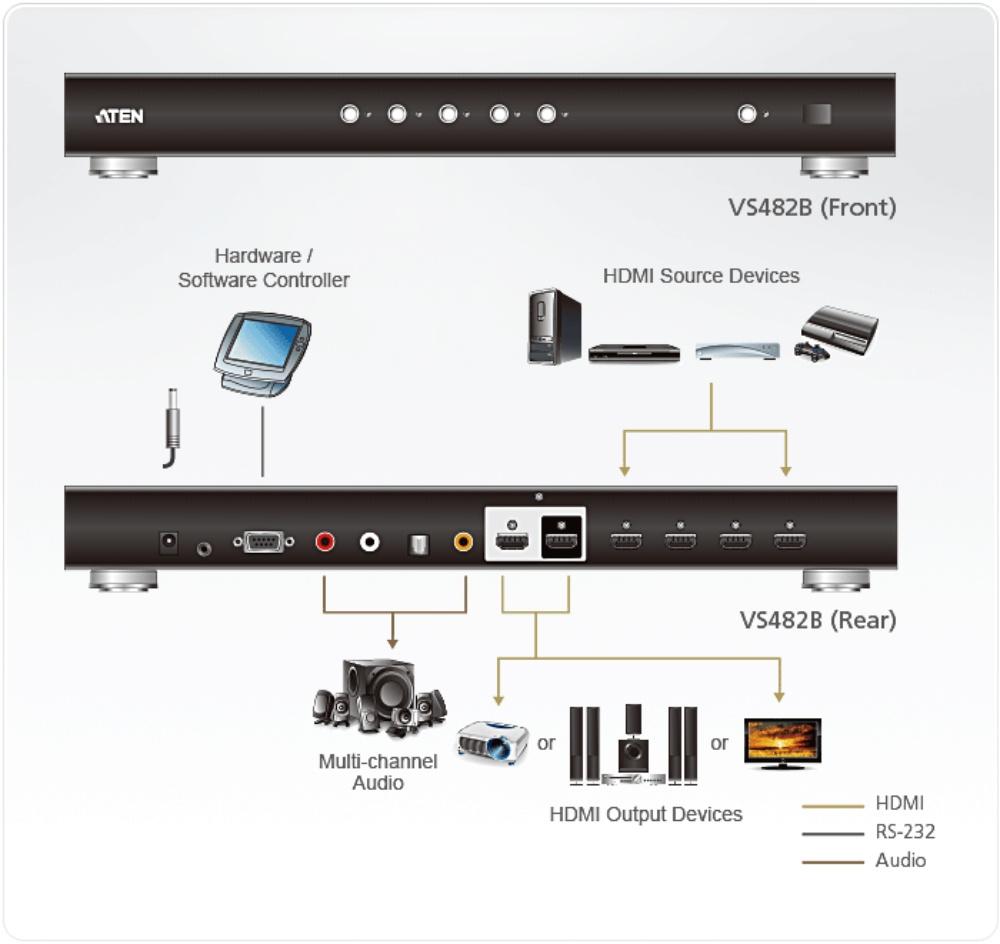 VS482B