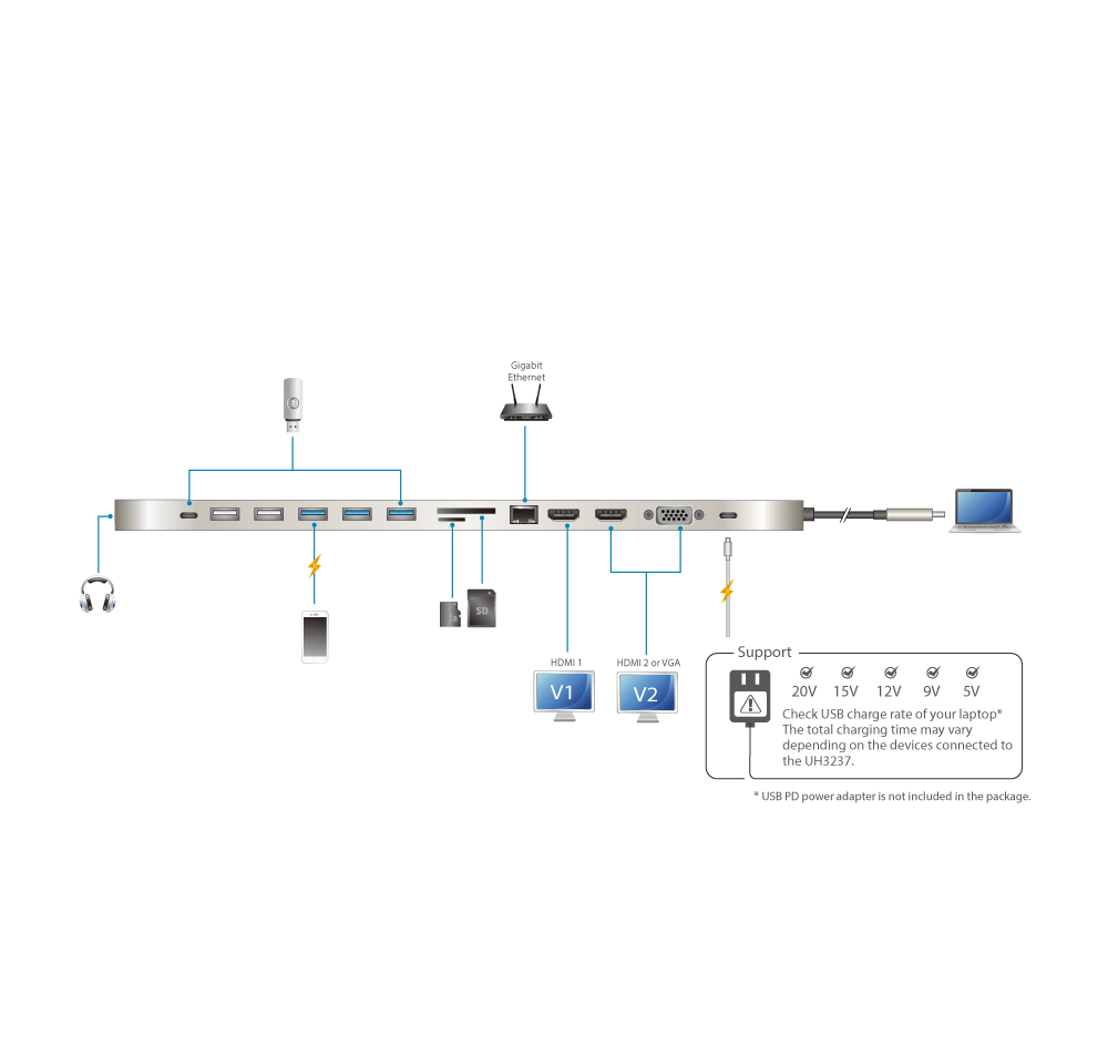 UH3237