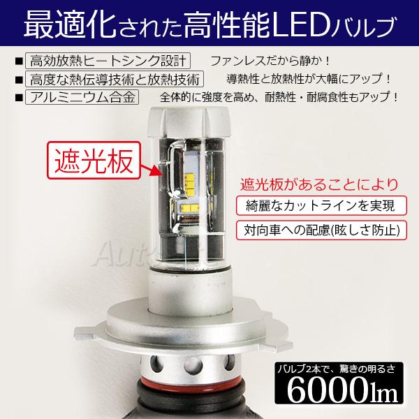 LED ヘッドライト H4 ファンレス CREE LED AS65 全3色 3000k 6500k 8000k カラーフィルム付 12v 24v 取付簡単