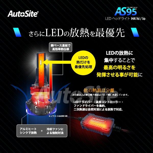 AS95 LED ヘッドライト 車検対応 H4 6400lm 5500K ハイエース 200系 ジムニーJB1 ワゴンR MH21s FJクルーザー 等 H4ヘッドライト の LED化で人気 オートサイト AutoSite