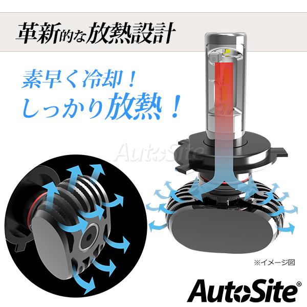LED ヘッドライト LED フォグ H4 H8 H9 H10 H11 H16 HB3 HB4 AS30 6500k 8000lm 普通車 12v