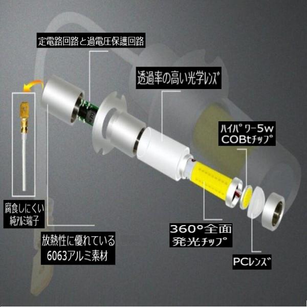 [AutoSite] LEDフォグライト H3 LED ホワイト 普通車 トラック バス 12v 24v COBチップ [メール便]