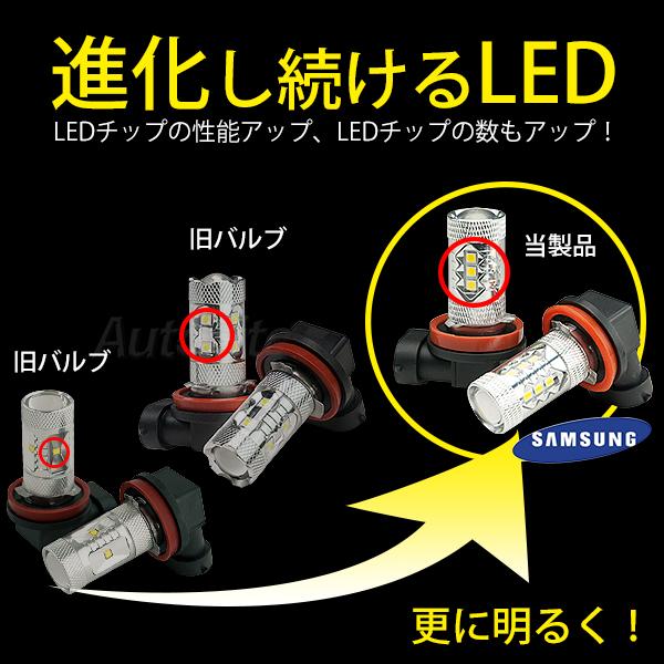 80w イエロー LEDフォグランプ H8 H11 H16 HB4 PSX24w PSX26w SAMSUNG 簡単取付 無極性 ファッションフォグ プロジェクターレンズ搭載 12v 普通車用