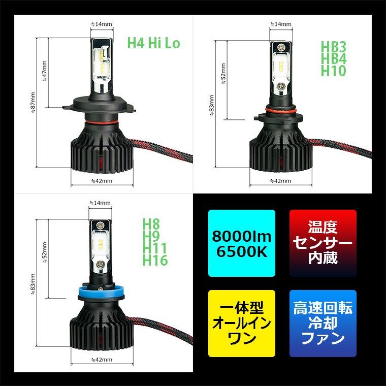 AS40 LEDヘッドライト H4 H9 HB3 ハイビーム LEDフォグランプ H11 H8 H16 HB4 H10 ジムニー jb23 H4 ヘッド プリウス エスクァイア ヴォクシー80系 フォグランプのLED化に LED バルブ オートサイト autosite