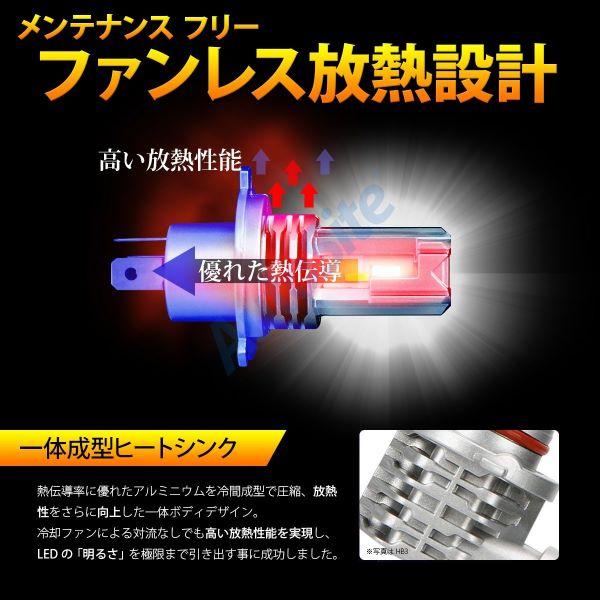 AS78 LED ヘッドライト H4 Hi/Lo 6500k 3700lm 普通車 12v 一体型 AutoSite ファンレス