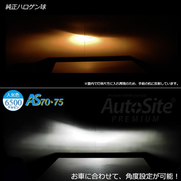 バイク用LED ヘッドライト H7 ファンレスLED バルブ1灯 4000Lm AS70 6500k 角度調整機能付き 12v