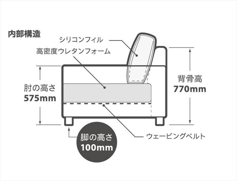 【店頭販売限定】 ペルカ 3Pソファ(各色)【KF】