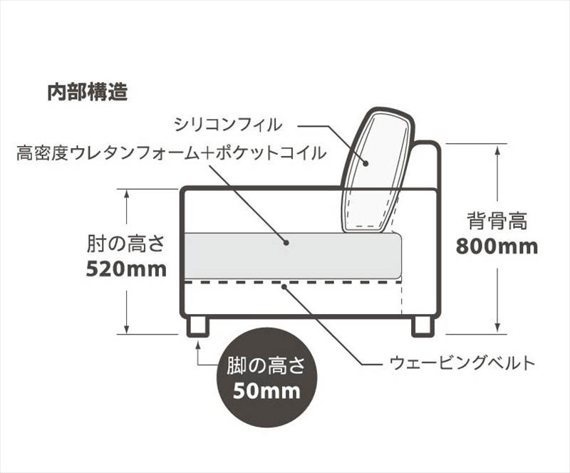 【店頭販売限定】 バッソ(バッジオ)� 3Pリクライニングソファ (各色)【KF】