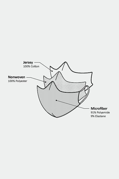 WEARMOI 立体マスク/ラズベリーフローラル MASK029