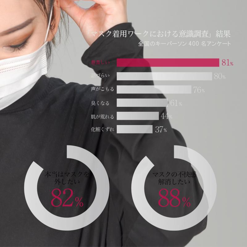 【3set】立体インナーマスク スリムクリア(小さめサイズ)