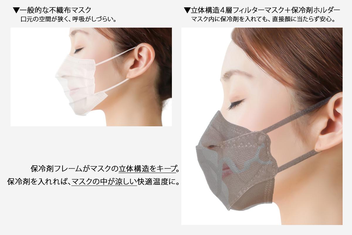 大空間不織布マスク アイスパックで冷空間フレーム(保冷剤2個・マスク 2枚付き)