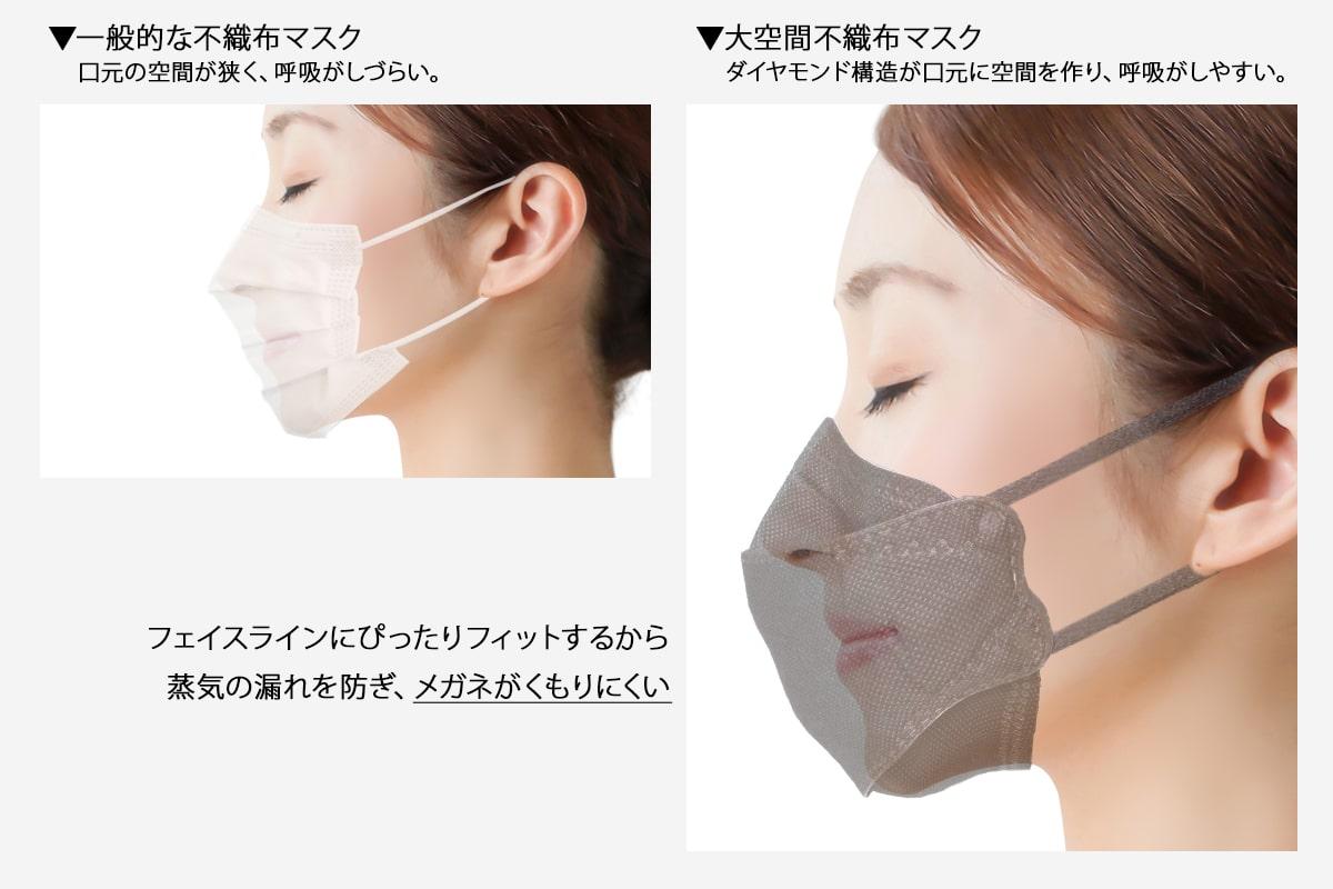 3D超立体高性能4層フィルター「大空間不織布マスク」5枚入り
