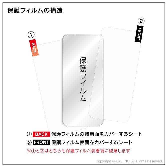Xperia 1 III (au,docomo,SoftBank共通) 液晶保護フィルム 液晶フィルム 液晶シート 保護フィルム