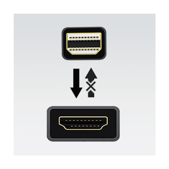 ミニ ディスプレイポート to HDMI ケーブル【2m】【Grey & Black】【iVanky】【VBB31】【SG】