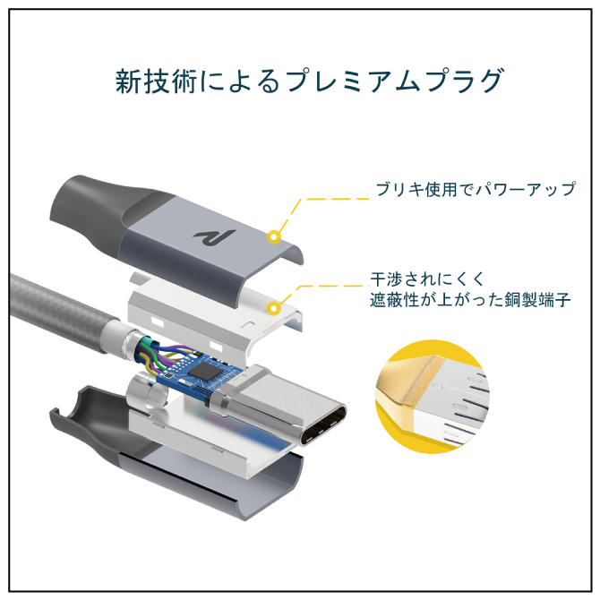 Type-C to USB A アダプター【2個入り】【RAMPOW】【RCB06】【0.2m】【SG】