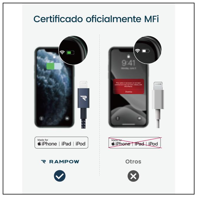 Apple MFi認証取得 / 急速充電&同期ができるType-C to Lightningケーブル【1m】【RAMPOW】【RAE03】【SG】