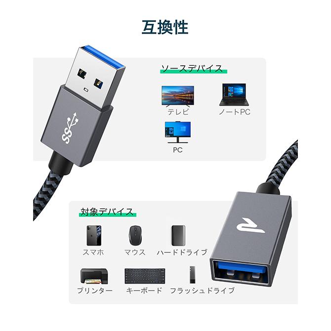 高速データ転送 USB A(オス) to USB A(メス) ケーブル【RAMPOW】【RAF03】【2m】【SG】