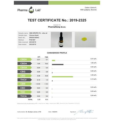 CBD オイル/5%(500mg)ファーマヘンプ CBD ドロップス オリーブオイル 10ml / PharmaHemp CBD DROPS OLIVE OIL