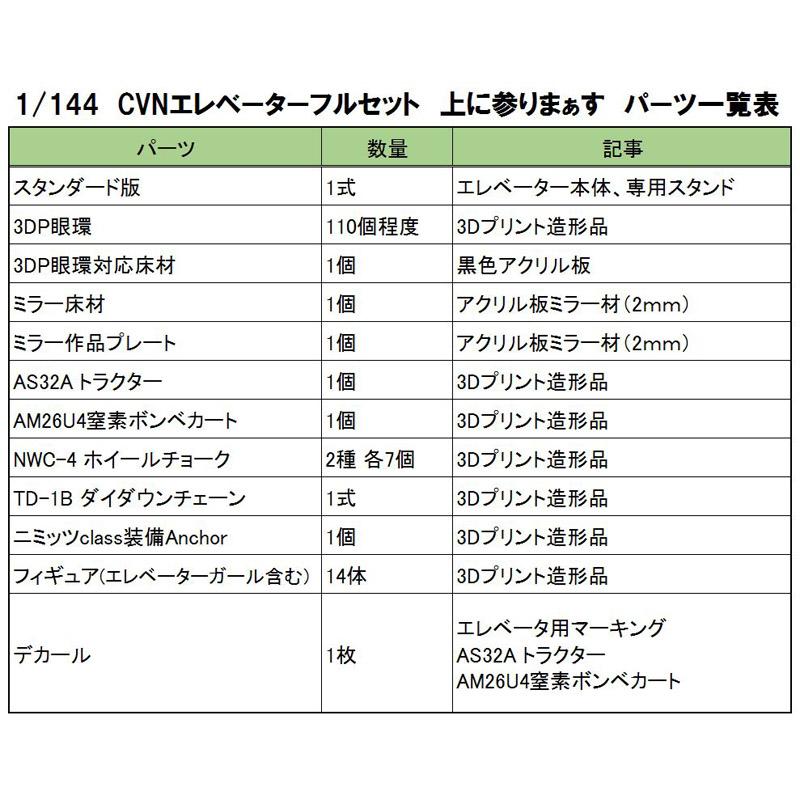 """1/144 CVNエレベーター フルセット """"上に参りまぁす"""""""