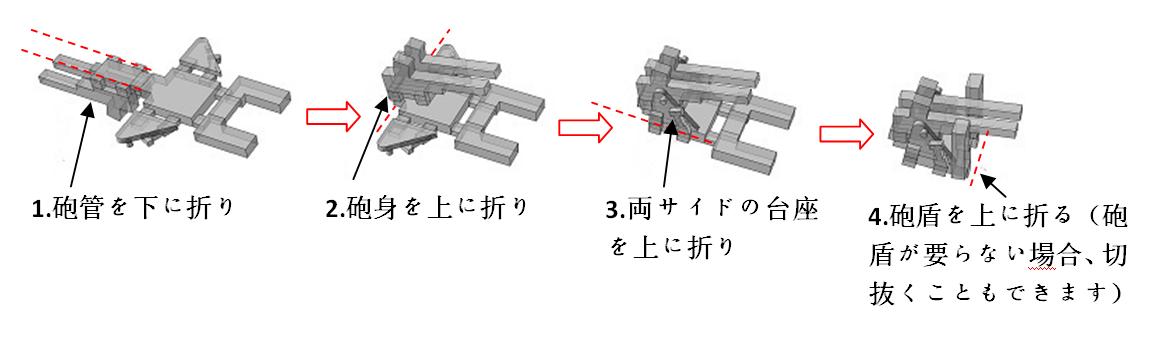 1/2000スケール九六式25mm連装機銃