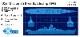 1/2000 アメリカ海軍 BB-63 戦艦ミズーリ(1945年時)