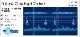 1/2000 アメリカ海軍 アトランタ級軽巡洋艦(2隻入り)