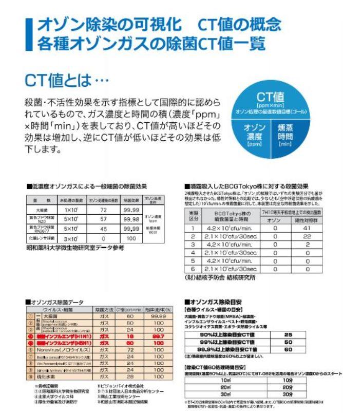 タムラテコ製 BT-180H 【オゾン+空気清浄機付き】<br>注)タムラテコ製品の販売に関して、性能・仕様・使用方法を説明の上のご販売になりますのでお手数ですが 電話もしくはメールにてお問い合わせ下さい。