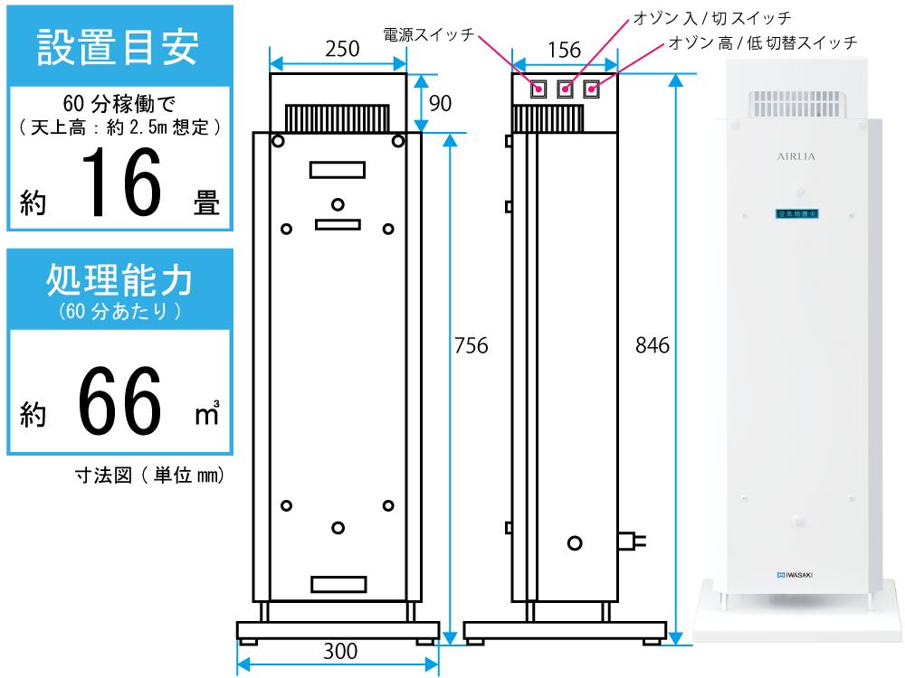 岩崎電気 空気循環式紫外線清浄機<br>エアーリアコンパクトデュアル 紫外線 × オゾン <br>【FZSTZ15202GL15/16】<br>※即納可能