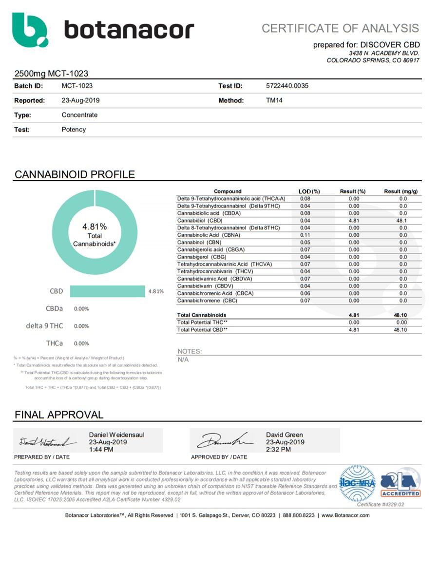CBDオイル CBD-MCTブロードスペクトラムオイル/60ml/2,500mg