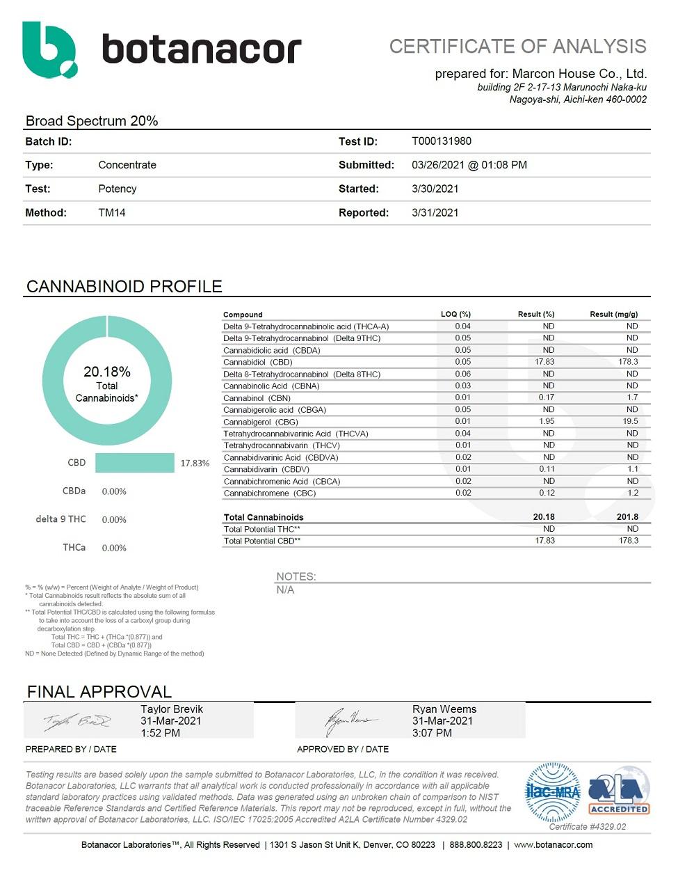 CBD20%(2,000mg)ブロードスペクトラム ドロップスオイル