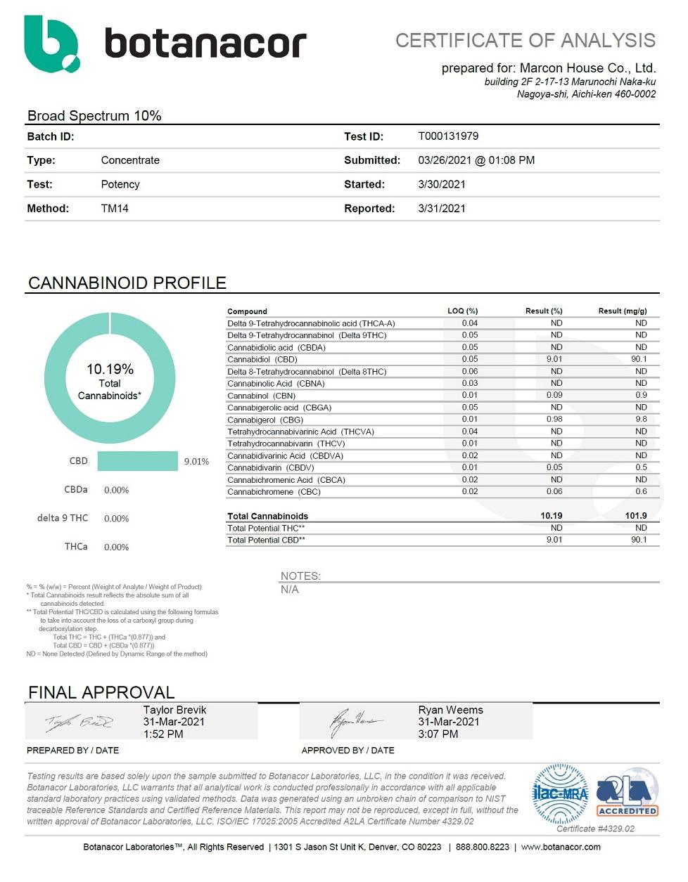 CBD10%(1,000mg)ブロードスペクトラム ドロップスオイル